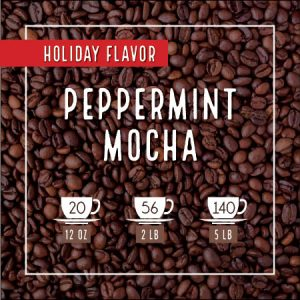 Peppermint Mocha Coffee
